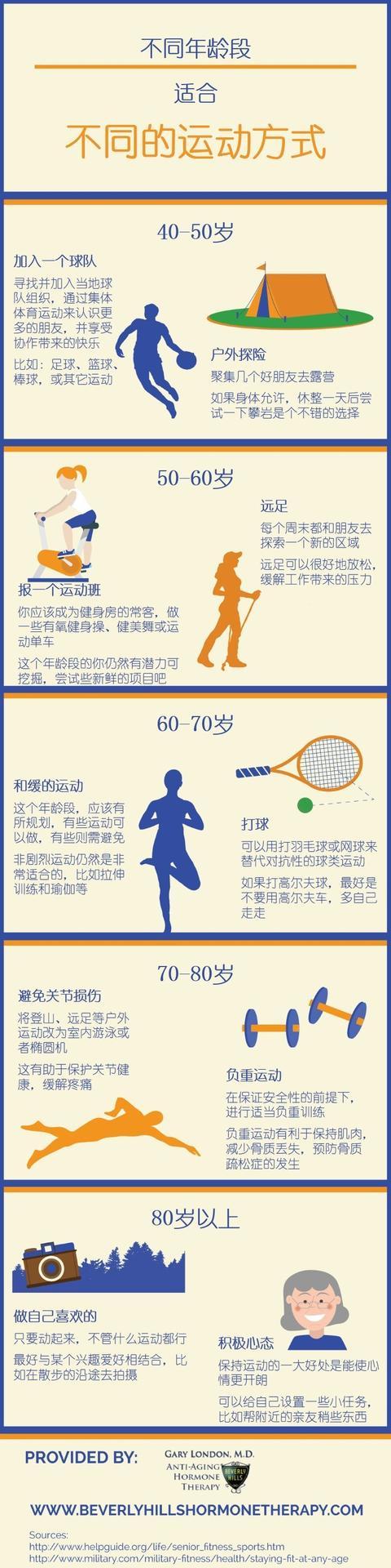 一图读懂:中老年各阶段运动建议