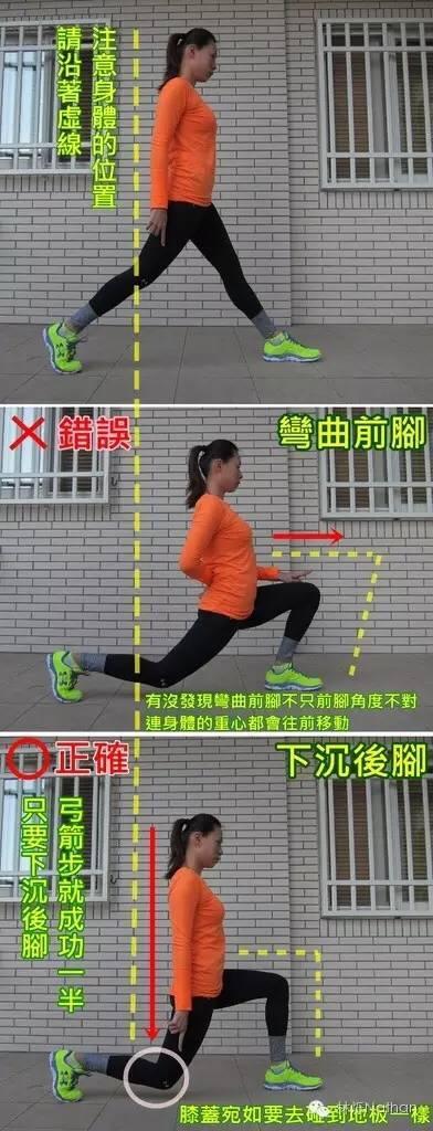 你知道肌力训练跟伸展的弓箭步是不一样的吗?