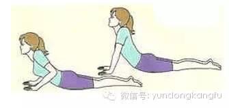 缓解腰痛的体操——麦肯基疗法基本动作与诊断