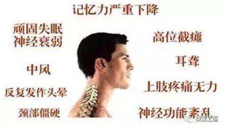 武清中医院针灸康复科健康保健操之——颈椎保健操